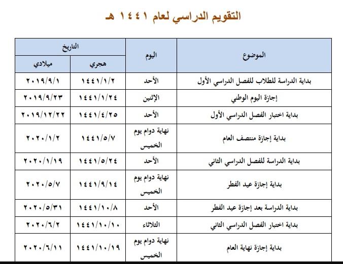 تقويم دراسي ١٤٤٢
