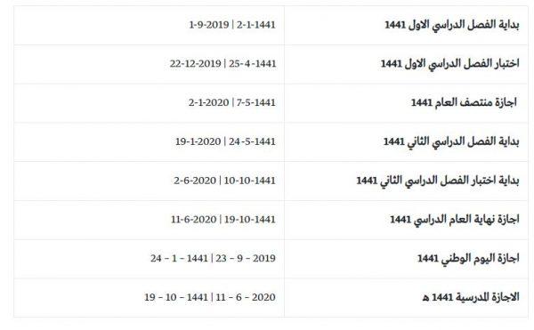 التقويم الدراسي 1441 2020 بالسعودية والموعد المحدد للعودة للمدارس صحيفة نبض المواطن