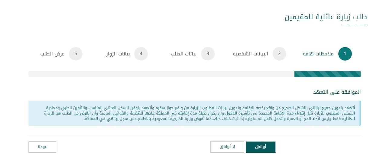 رسوم الزيارة العائلية 1441 بالمملكة وشروط عمل تأشيرة زيارة للمقيمين صحيفة نبض المواطن